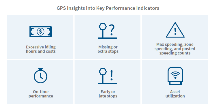 7.10.17_gps-tracking-benefits.png