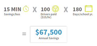 payroll-savings-with-gps-tracking.png